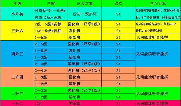 0元抢购暑期作业班(含语文数学精讲)